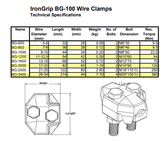 IRONGRIP BG-100 Series Galvanized Lifting Quality Cable Clip